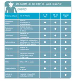Sepa cuáles son los principales beneficios y garantíasdel AUGE/GES para los adultos mayores